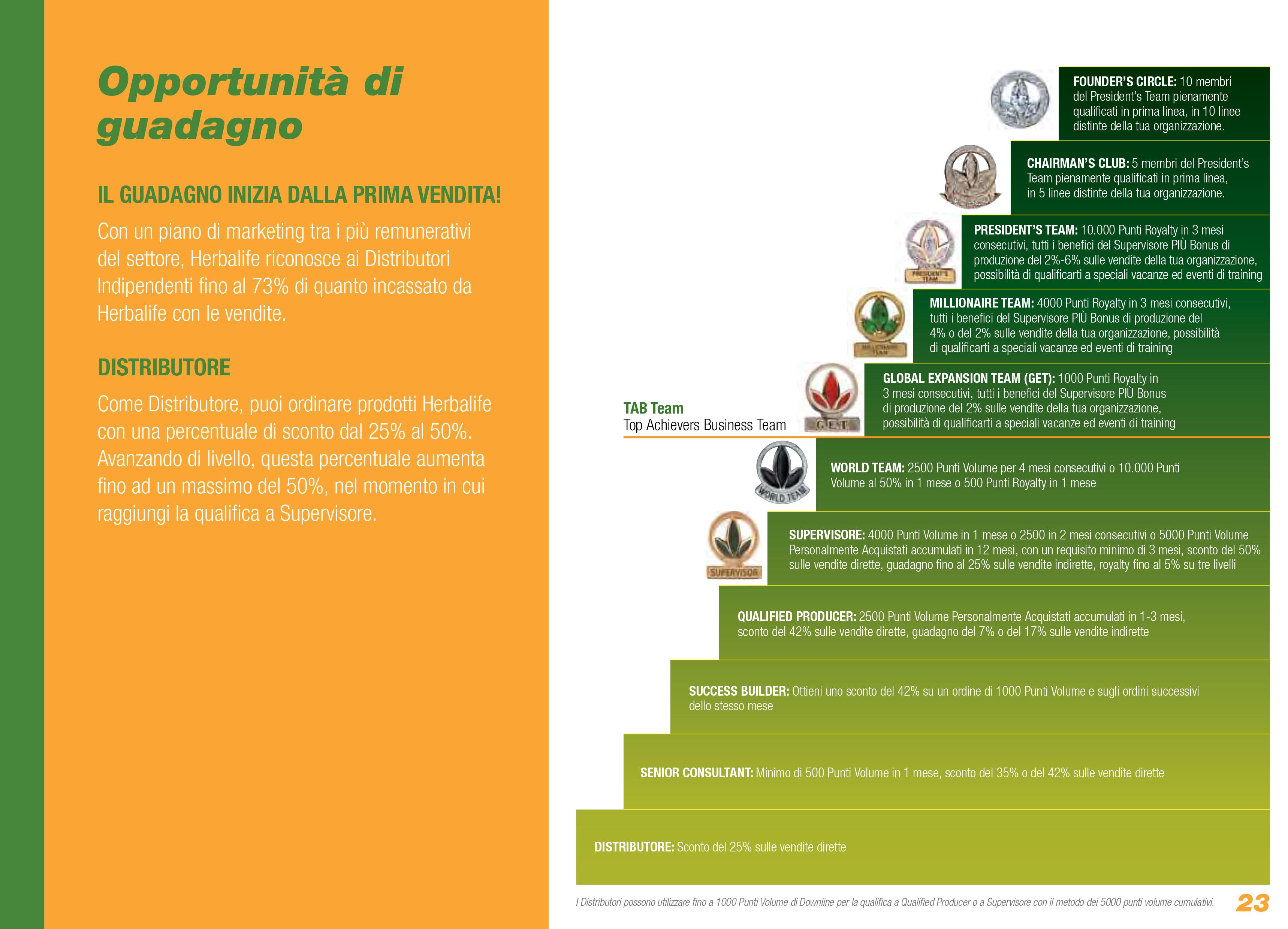 LOPPORTUNITA-COMMERCIALE-HERBALIFE-23